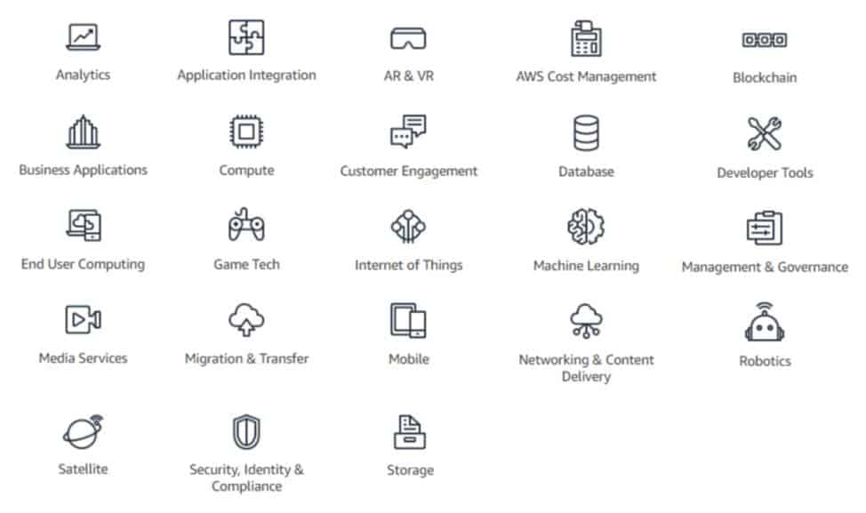 AWS categories